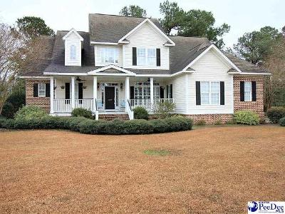 Florence County Sc Rent To Own Homes